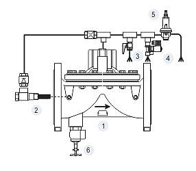 Регулирующие клапана DOROT 100 300 500 DE DE/EL U-DE/EL PR/UL PS/UL
