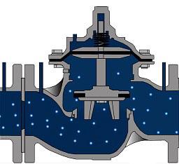 Регулирующие клапана Dorot (Дорот) серии 300 технология